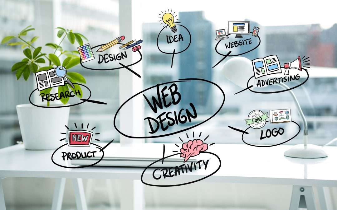 When it comes to your website, less is more